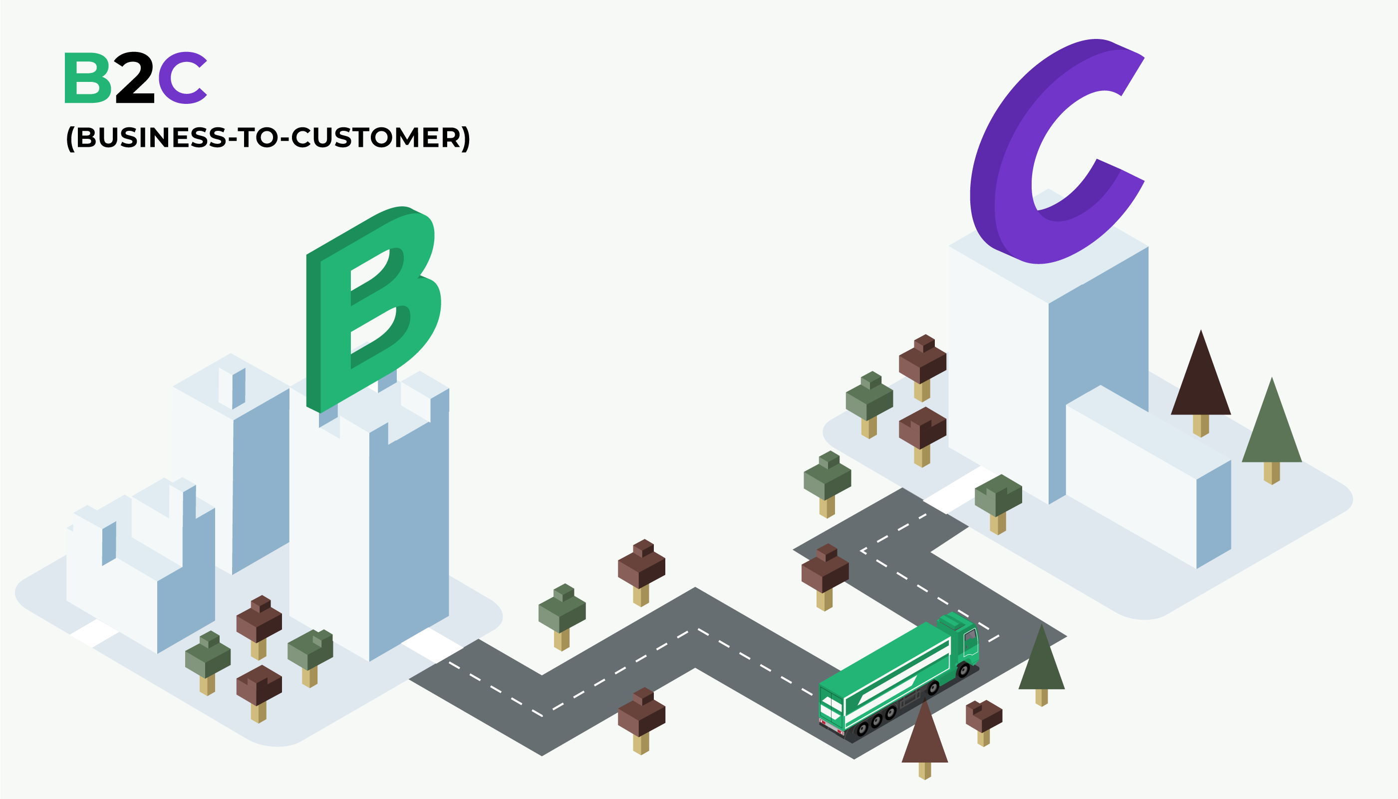 b2c-marketplace