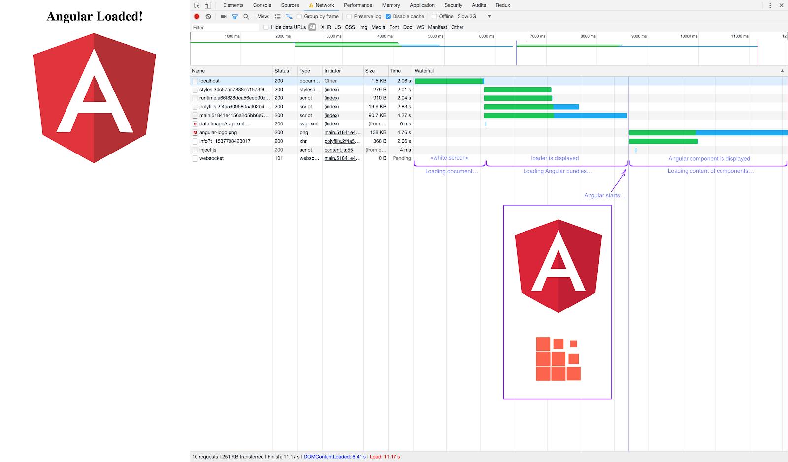 angular-application-preloading-page