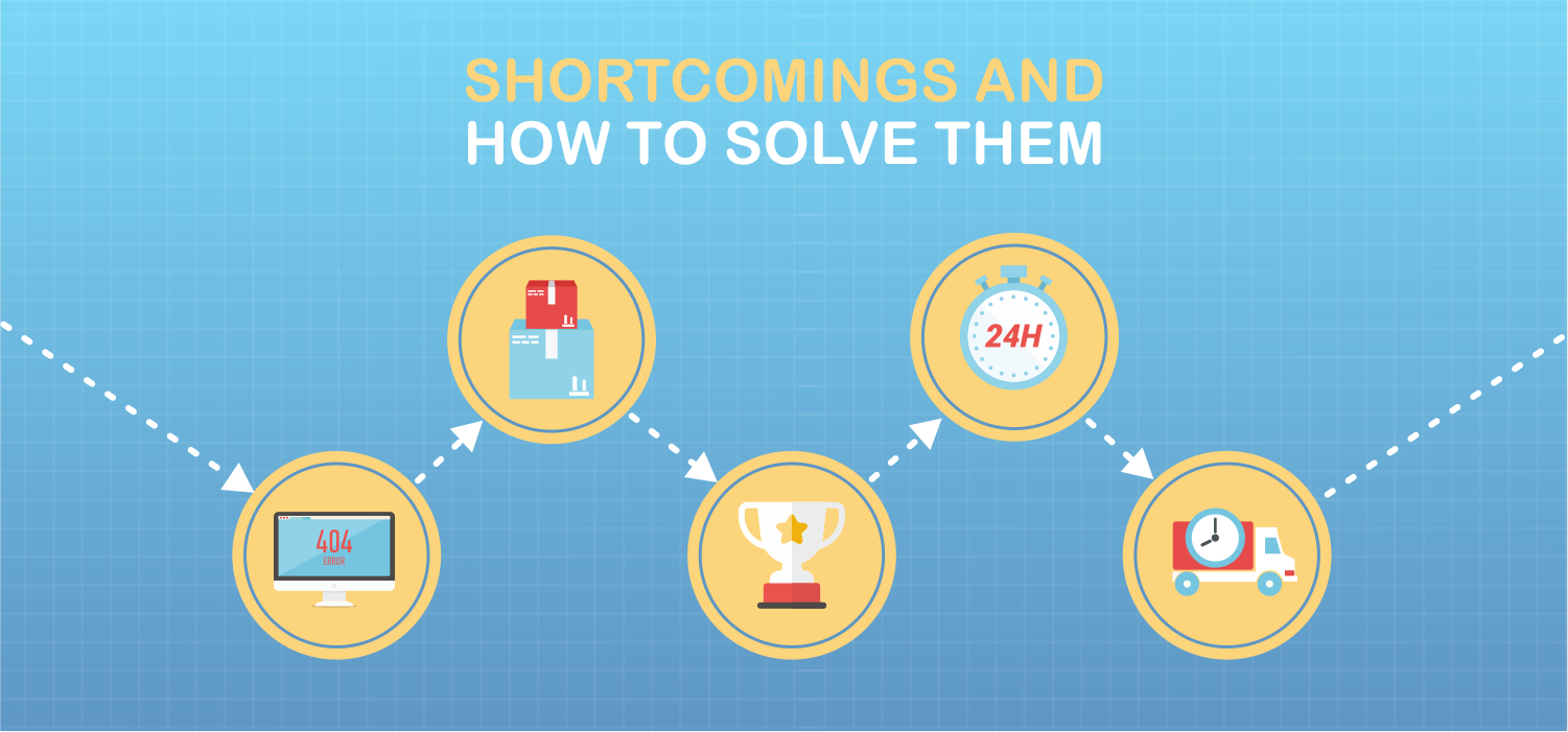 Shortcomings and how to solve them