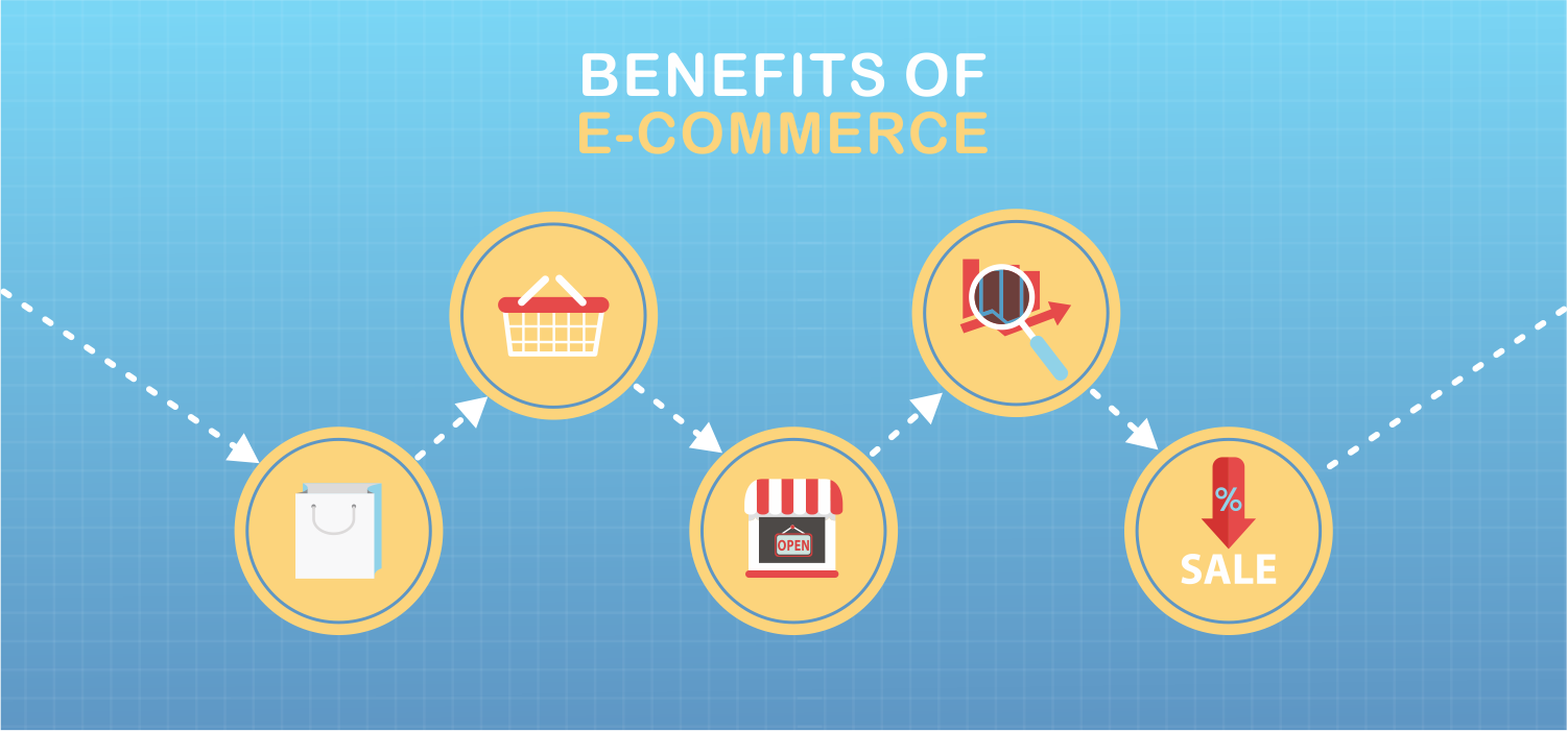 benefits-of-e-commerce