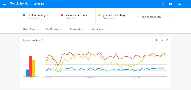 Google_Trends--1-