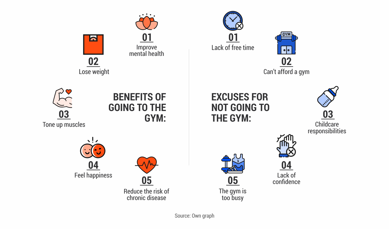 Going-to-the-gym--benefits-and-excuses-