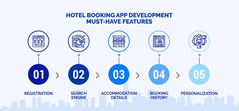 Hotel_Booking_App_4