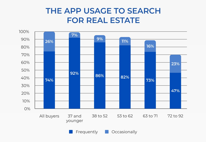 Real_Estate_2