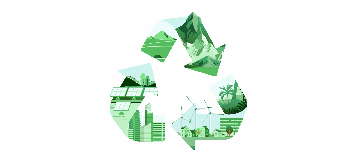 Sustainability-Reporting