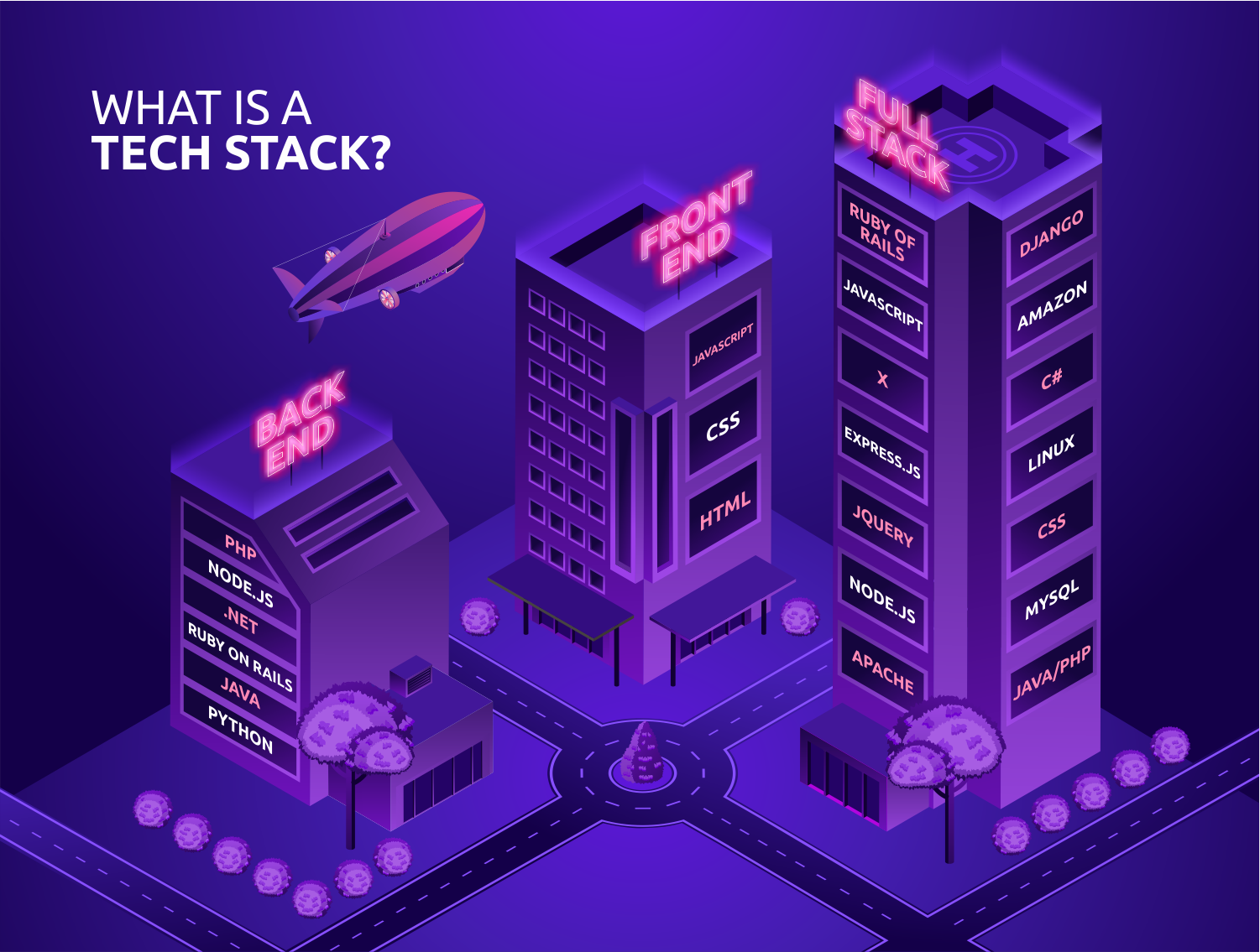 What-is-a-Tech-Stack-