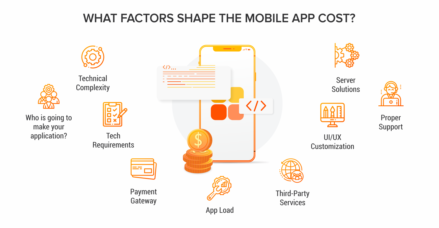 Which-factors-shape-app-cost-