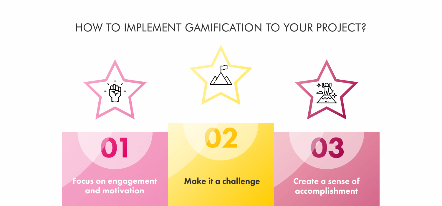 How-to-implement-a-gamification-strategy_