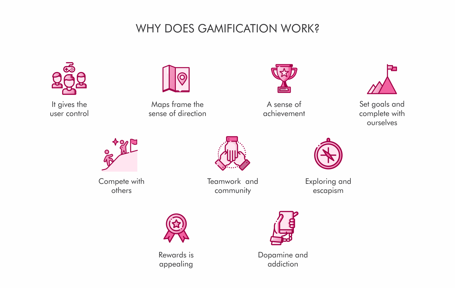 Motivation-in-Gamification