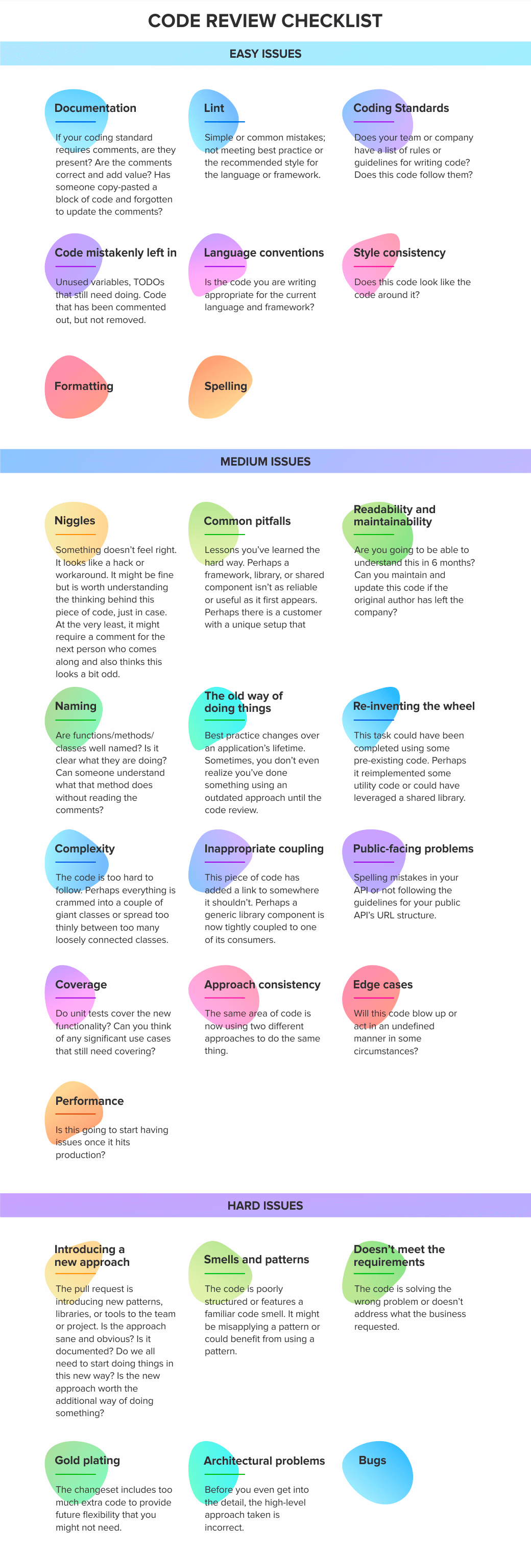 WhyCodeReviewIsAMust-HaveforYourProduct_Infographic