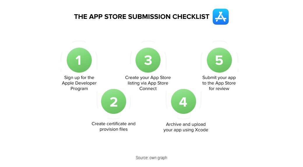 app-store-submission-checklist-1