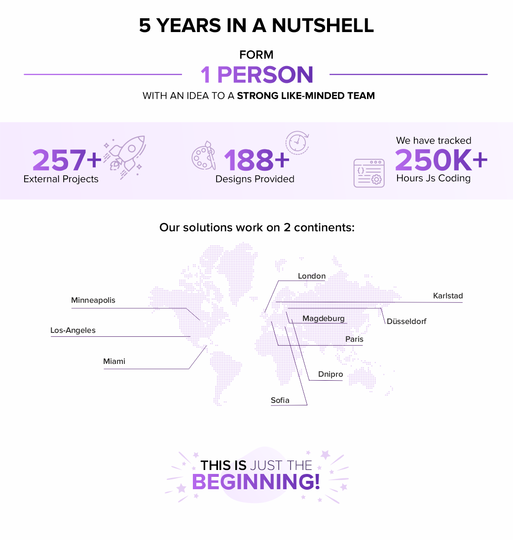 5-Lessons-We-Learned-From-the-Last-5-Years-Being-in-Business_Infographic
