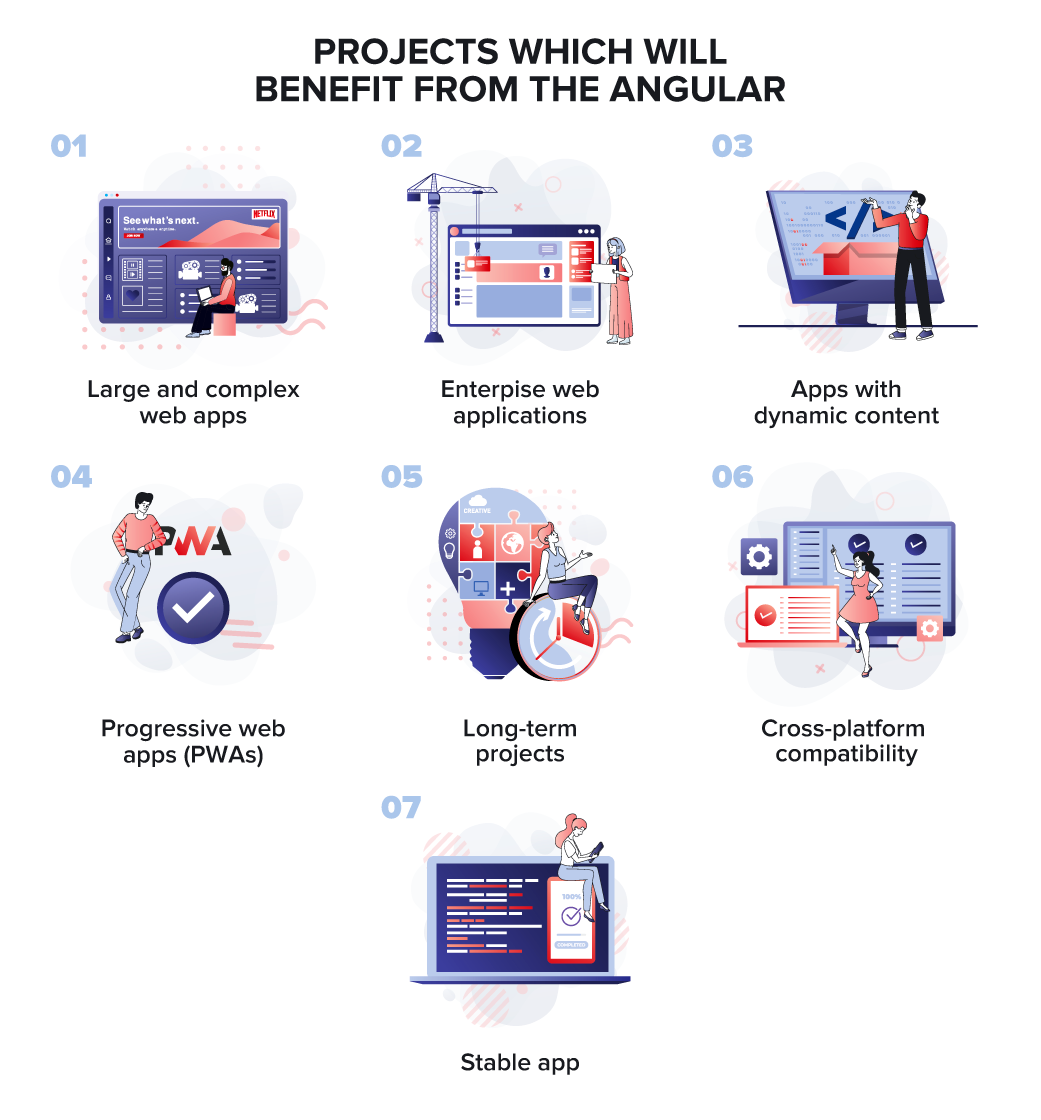 8-Reasons-You-Shouldn-t-Invest-in-Development-with-Angular-and-Why--1-