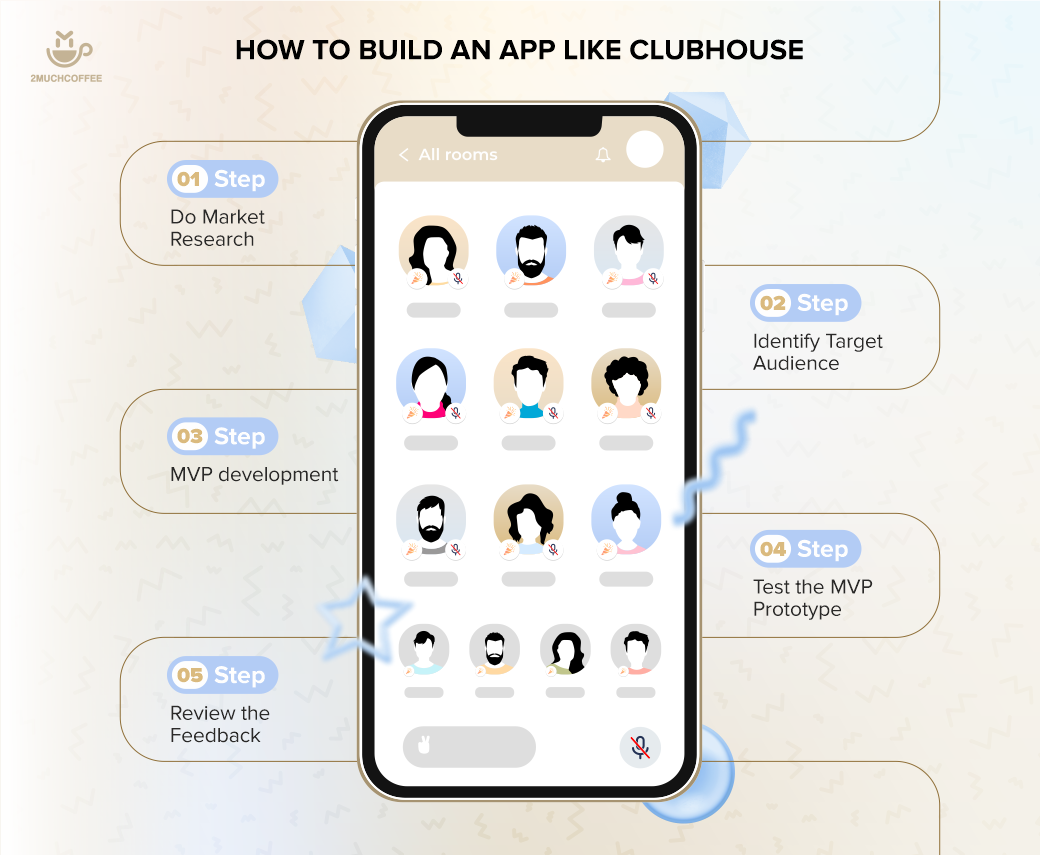 How-to-Build-an-App-like-Clubhouse