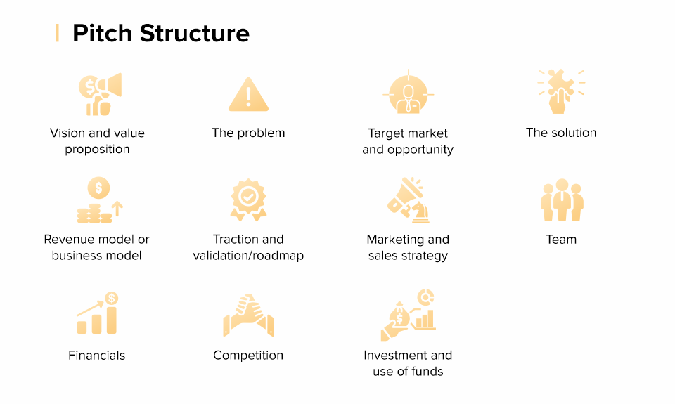 Pitch-Structure