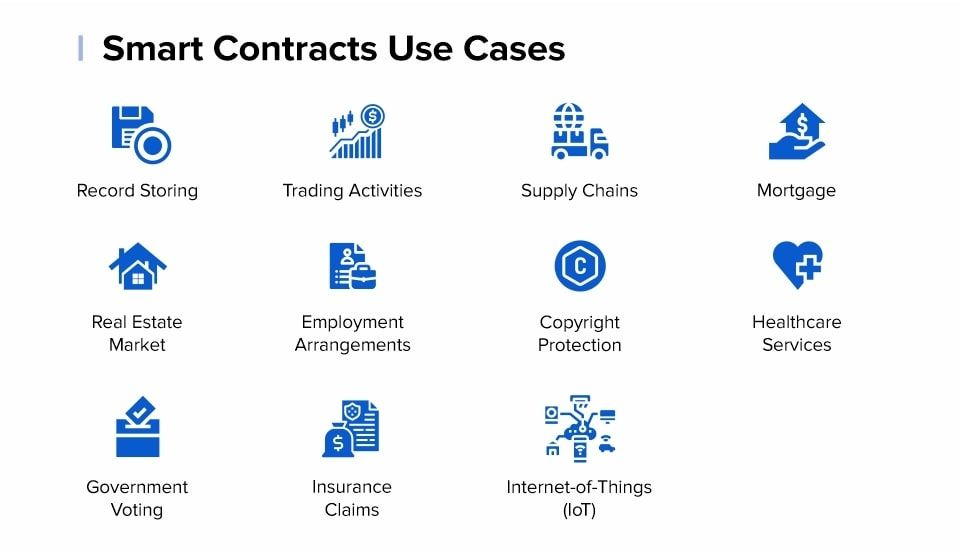 Smart-Contracts-Use-Cases--1--min--1-