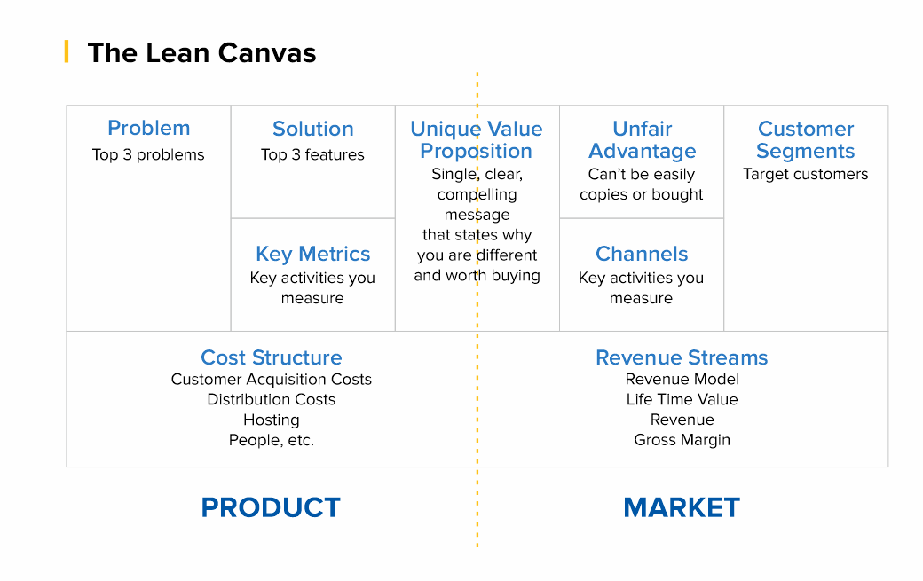 The-Lean-Canvas