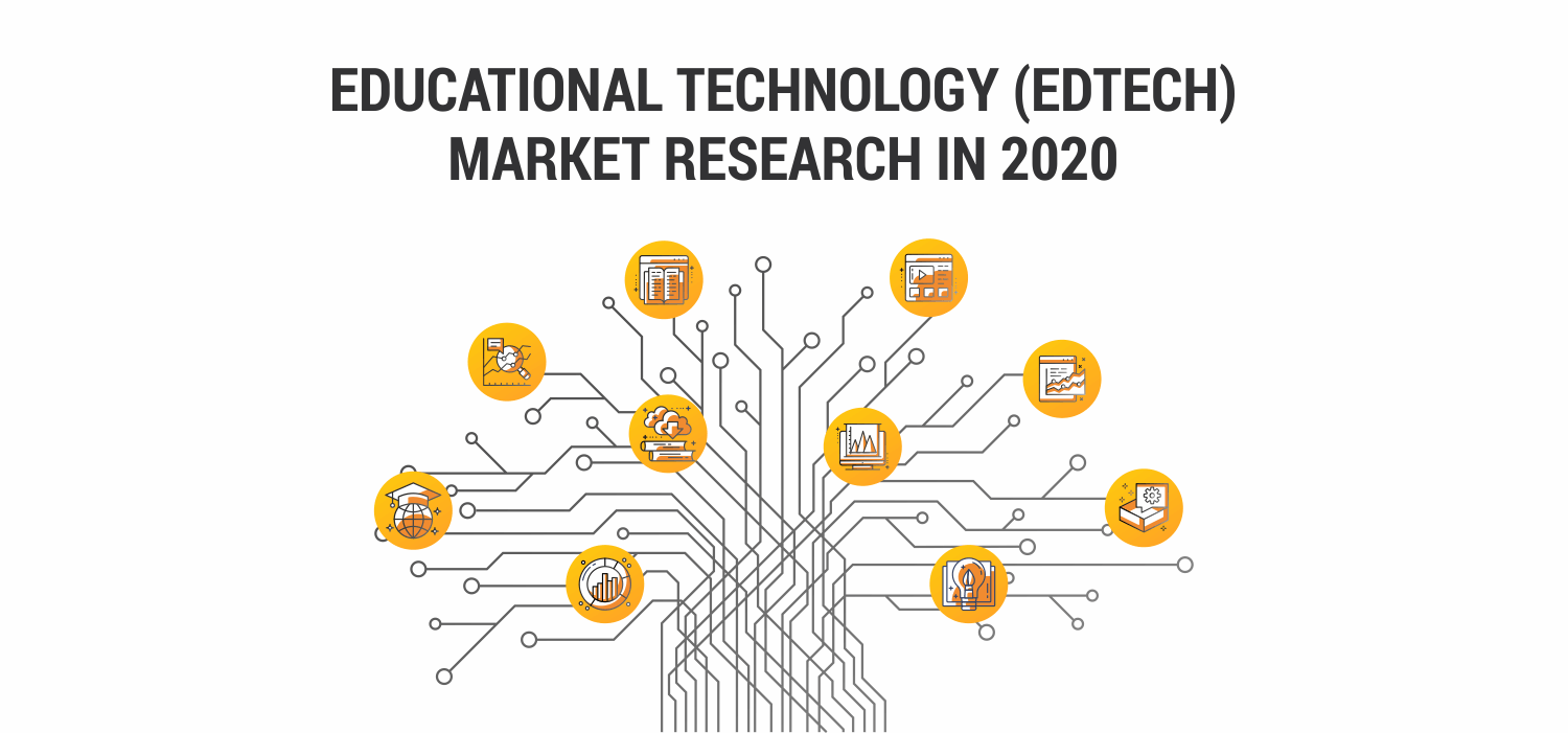 Educational Technology (EdTech) Market Research in 2020