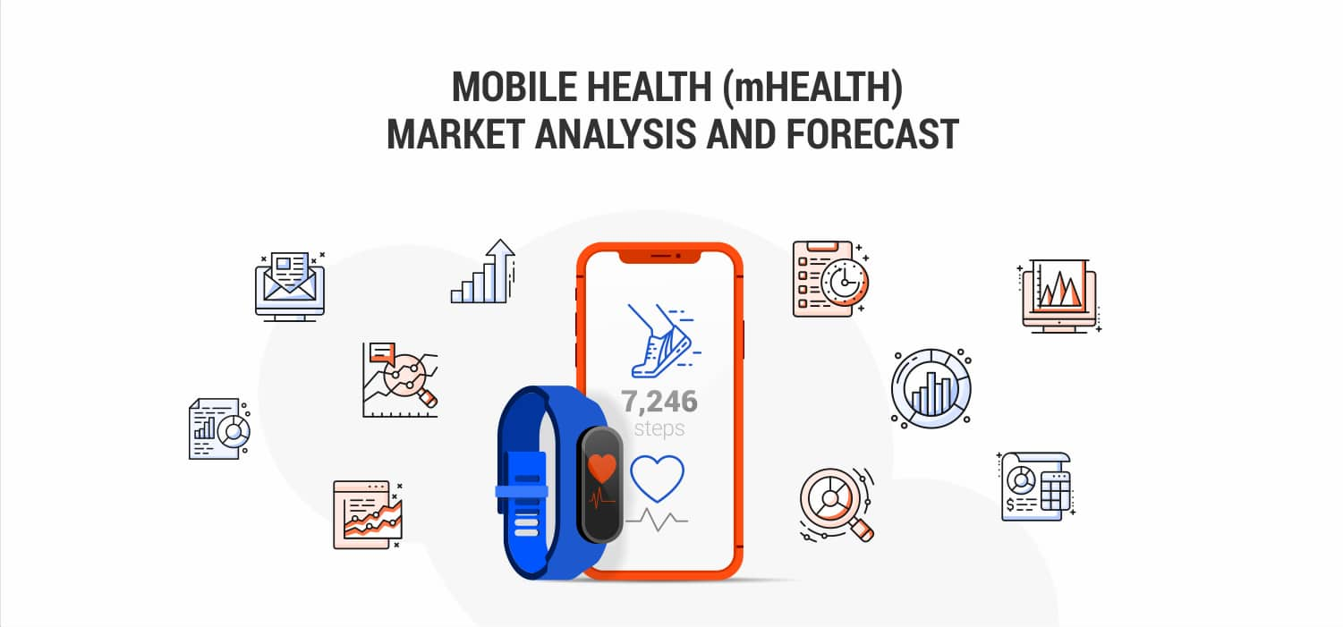 Mobile Health (mHealth) Market Analysis and Forecast